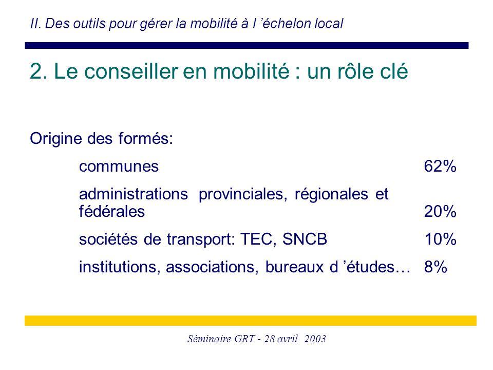 Séminaire GRT - 28 avril 2003 Origine des formés: communes62% administrations provinciales, régionales et fédérales20% sociétés de transport: TEC, SNCB 10% institutions, associations, bureaux d 'études… 8% II.