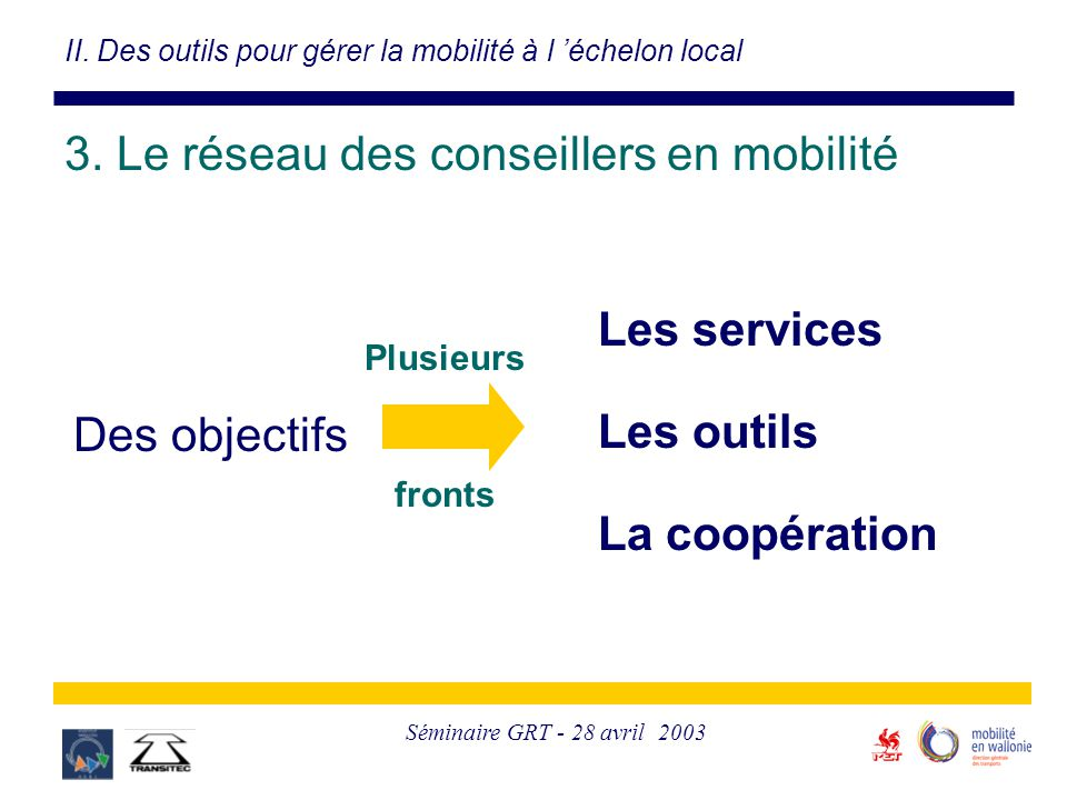 Séminaire GRT - 28 avril 2003 Des objectifs Les services Les outils La coopération II. Des outils pour gérer la mobilité à l 'échelon local 3. Le rése