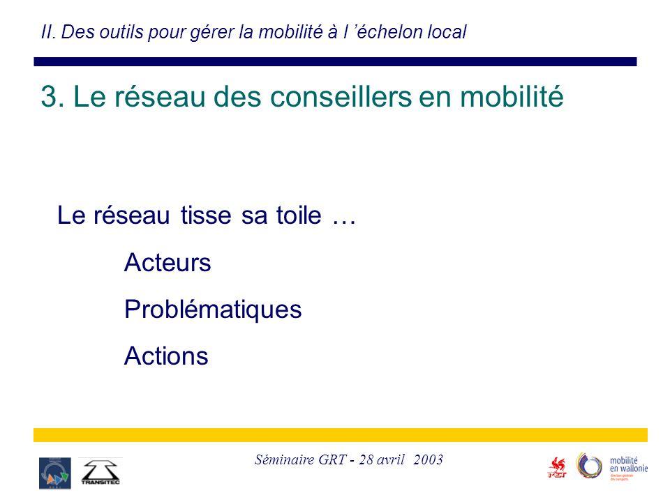 Séminaire GRT - 28 avril 2003 Le réseau tisse sa toile … Acteurs Problématiques Actions II. Des outils pour gérer la mobilité à l 'échelon local 3. Le