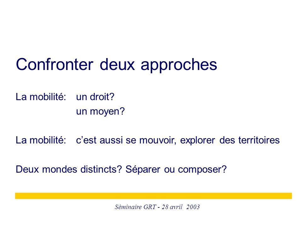 Séminaire GRT - 28 avril 2003 Confronter deux approches La mobilité: un droit? un moyen? La mobilité:c'est aussi se mouvoir, explorer des territoires