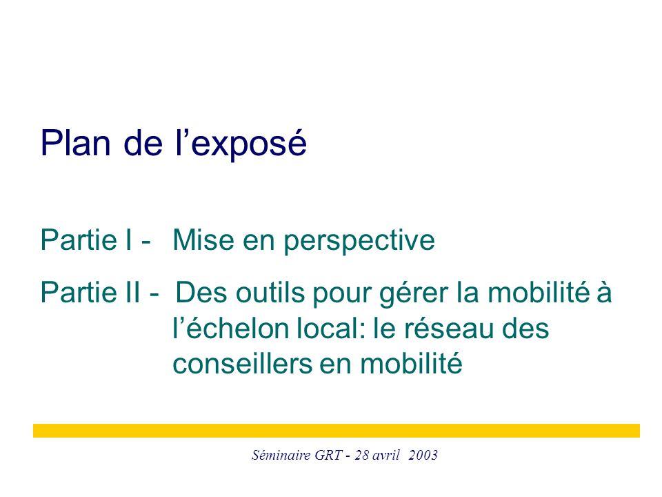 Séminaire GRT - 28 avril 2003 Plan de l'exposé Partie I - Mise en perspective Partie II - Des outils pour gérer la mobilité à l'échelon local: le réseau des conseillers en mobilité