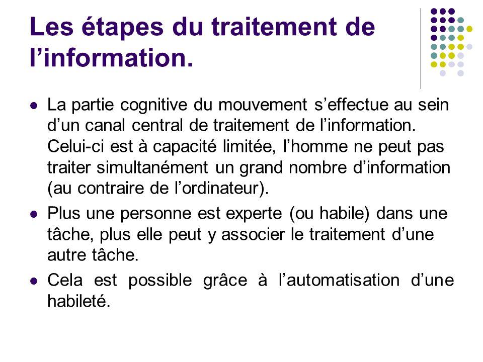 Les étapes du traitement de l'information. La partie cognitive du mouvement s'effectue au sein d'un canal central de traitement de l'information. Celu