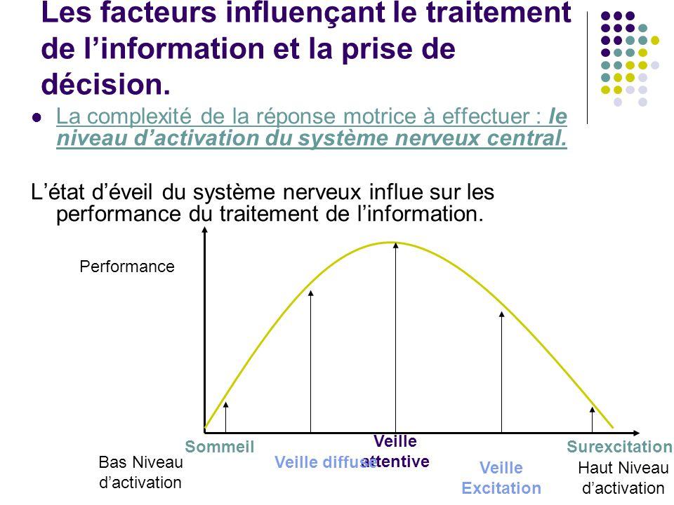 Les facteurs influençant le traitement de l'information et la prise de décision. La complexité de la réponse motrice à effectuer : le niveau d'activat