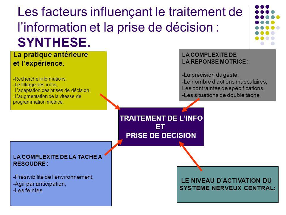 Les facteurs influençant le traitement de l'information et la prise de décision : SYNTHESE. TRAITEMENT DE L'INFO ET PRISE DE DECISION La pratique anté