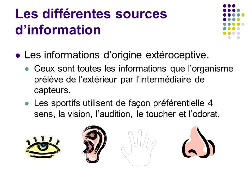 Les différentes sources d'information Les informations d'origine extéroceptive. Ceux sont toutes les informations que l'organisme prélève de l'extérie
