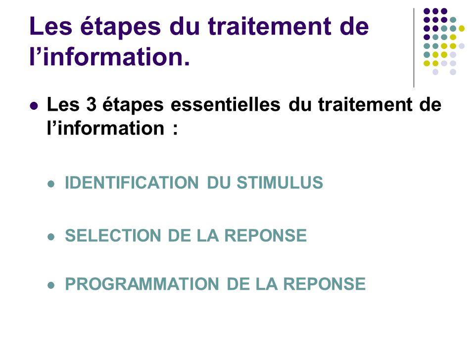 Les 3 étapes essentielles du traitement de l'information : IDENTIFICATION DU STIMULUS SELECTION DE LA REPONSE PROGRAMMATION DE LA REPONSE Les étapes d