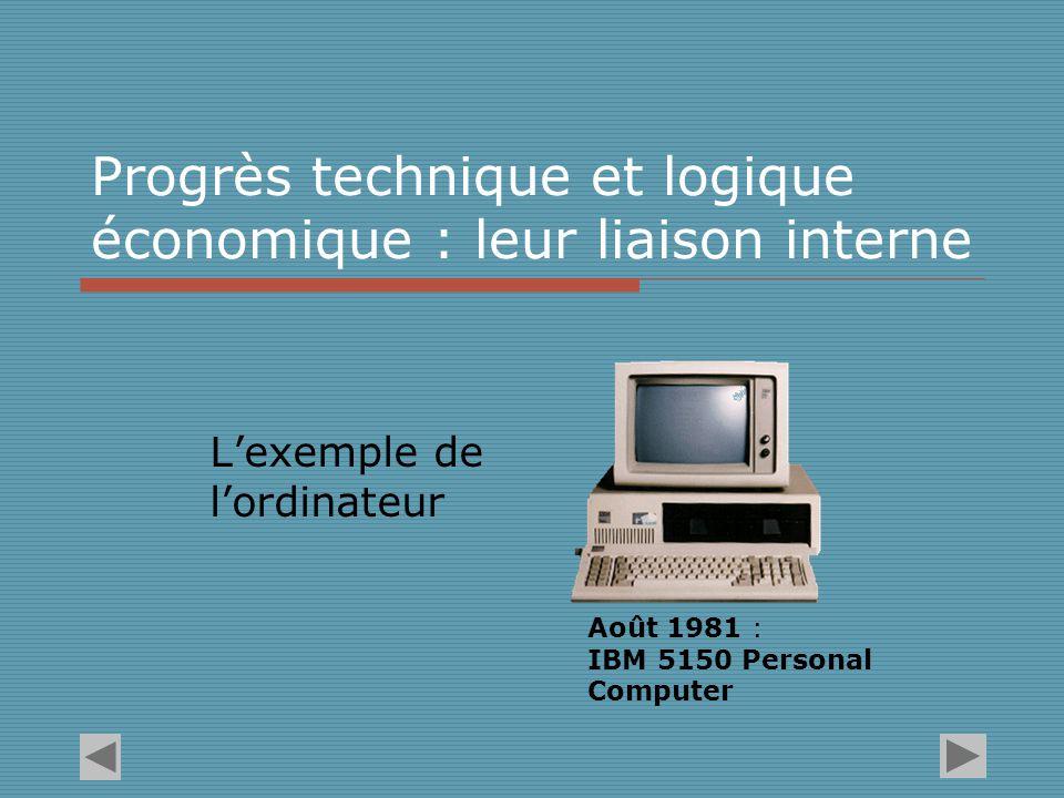 La représentation habituelle Domaine des sciences et techniques Domaine économique Invention mise en oeuvre Innovation Dans ce schéma, l'évolution technologique est perçue comme un processus relativement autonome.