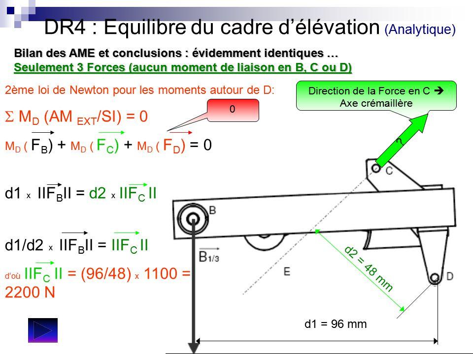 DR4 : Equilibre du cadre d'élévation (Analytique) Bilan des AME et conclusions : évidemment identiques … Seulement 3 Forces (aucun moment de liaison e