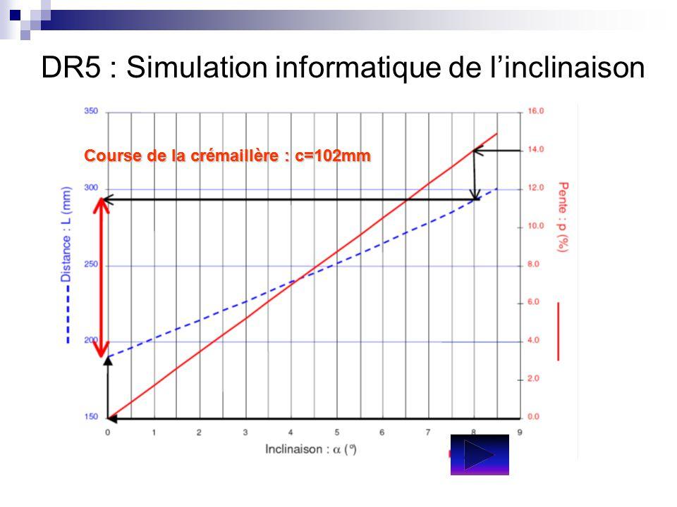 DR5 : Simulation informatique de l'inclinaison Course de la crémaillère : c=102mm