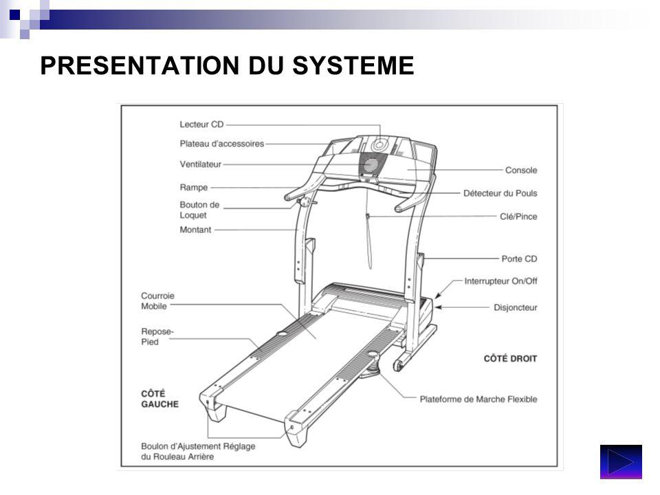 PRESENTATION DU SYSTEME