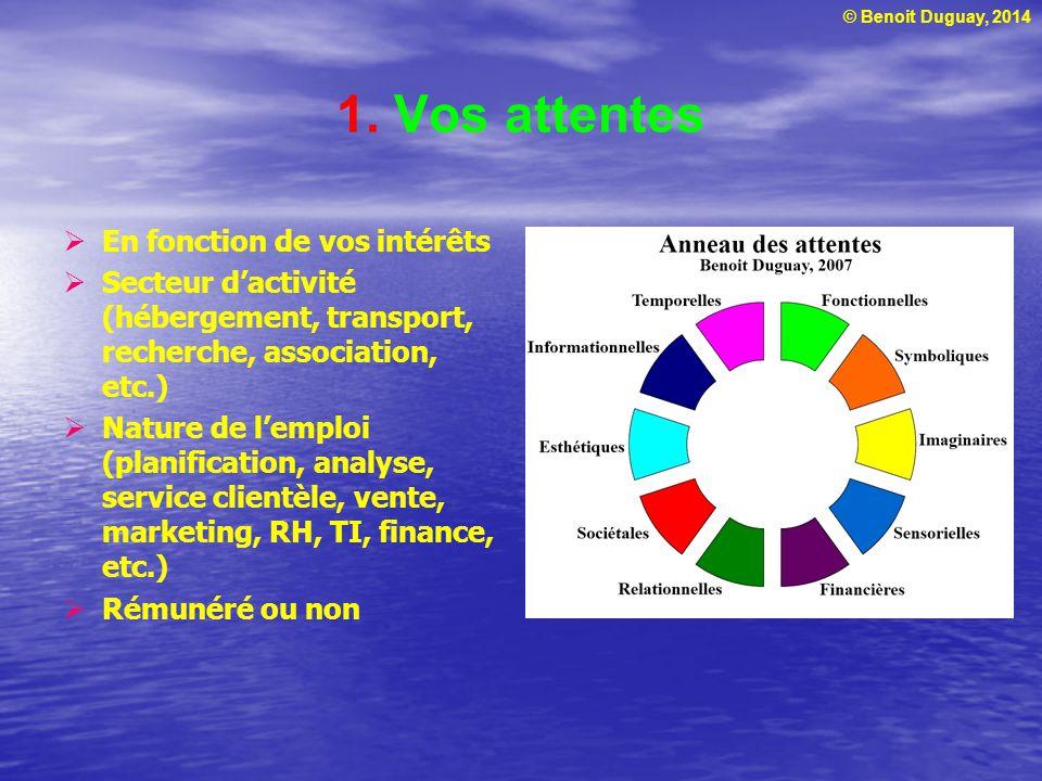 © Benoit Duguay, 2014 1. Vos attentes  En fonction de vos intérêts  Secteur d'activité (hébergement, transport, recherche, association, etc.)  Natu