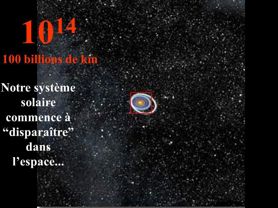 10 14 100 billions de km Notre système solaire commence à disparaître dans l'espace...