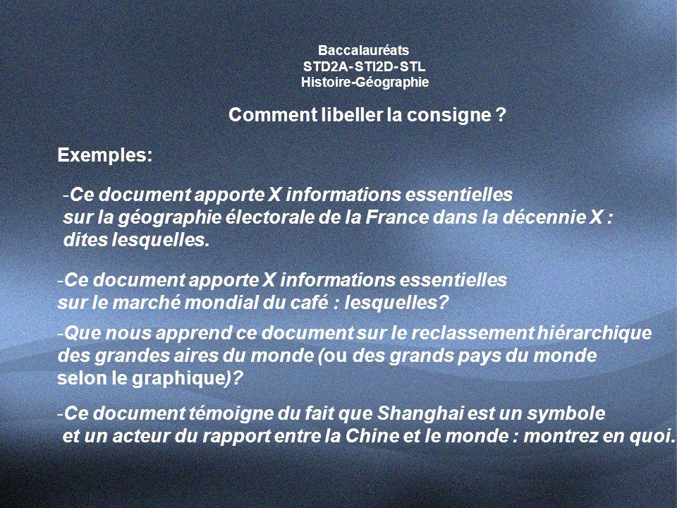 Baccalauréats STD2A- STI2D- STL Histoire-Géographie Comment libeller la consigne .