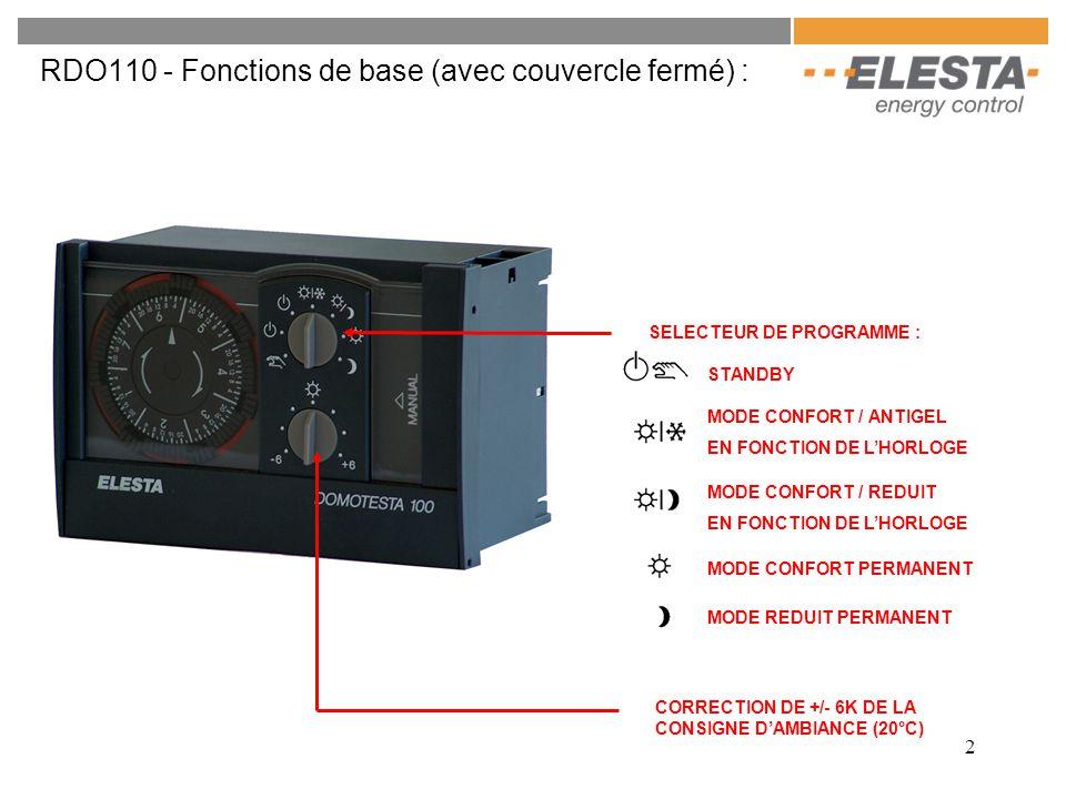 2 RDO110 - Fonctions de base (avec couvercle fermé) : CORRECTION DE +/- 6K DE LA CONSIGNE D'AMBIANCE (20°C) SELECTEUR DE PROGRAMME : MODE REDUIT PERMANENT MODE CONFORT PERMANENT MODE CONFORT / REDUIT EN FONCTION DE L'HORLOGE MODE CONFORT / ANTIGEL EN FONCTION DE L'HORLOGE STANDBY