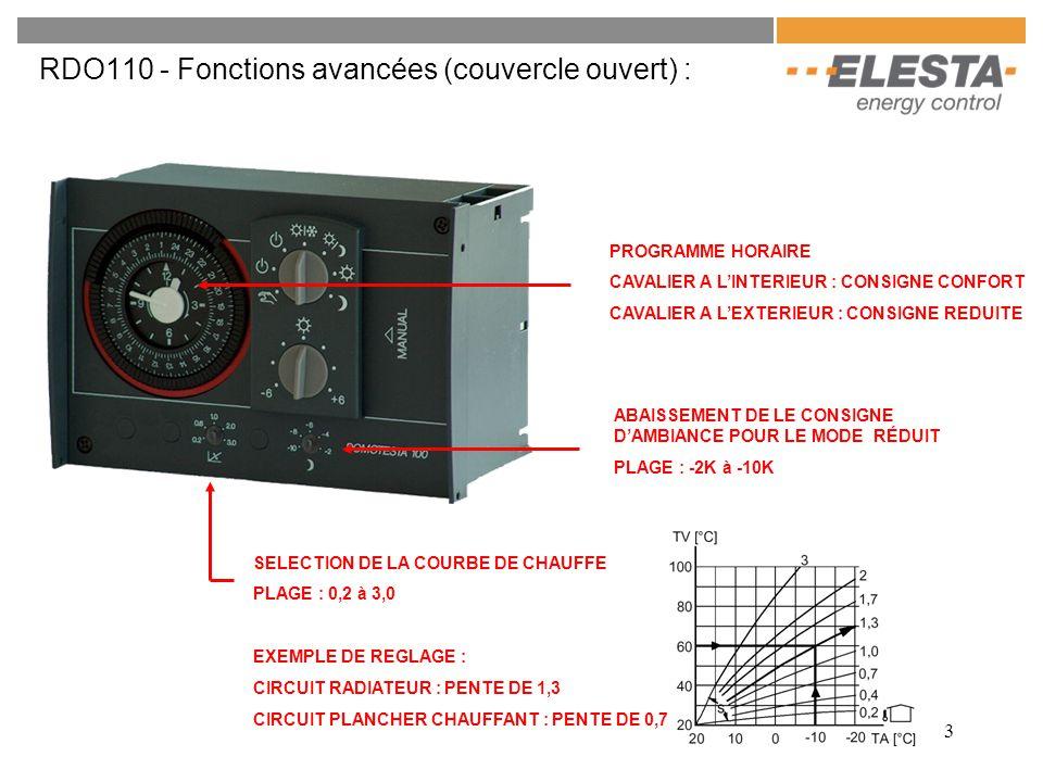 3 RDO110 - Fonctions avancées (couvercle ouvert) : ABAISSEMENT DE LE CONSIGNE D'AMBIANCE POUR LE MODE RÉDUIT PLAGE : -2K à -10K SELECTION DE LA COURBE DE CHAUFFE PLAGE : 0,2 à 3,0 EXEMPLE DE REGLAGE : CIRCUIT RADIATEUR : PENTE DE 1,3 CIRCUIT PLANCHER CHAUFFANT : PENTE DE 0,7 PROGRAMME HORAIRE CAVALIER A L'INTERIEUR : CONSIGNE CONFORT CAVALIER A L'EXTERIEUR : CONSIGNE REDUITE