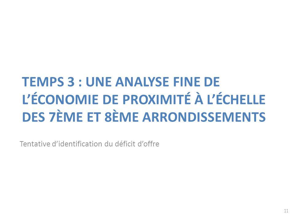 TEMPS 3 : UNE ANALYSE FINE DE L'ÉCONOMIE DE PROXIMITÉ À L'ÉCHELLE DES 7ÈME ET 8ÈME ARRONDISSEMENTS Tentative d'identification du déficit d'offre 11