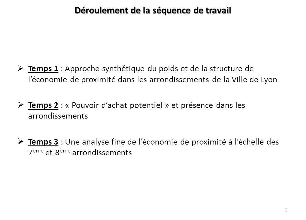 Déroulement de la séquence de travail  Temps 1 : Approche synthétique du poids et de la structure de l'économie de proximité dans les arrondissements