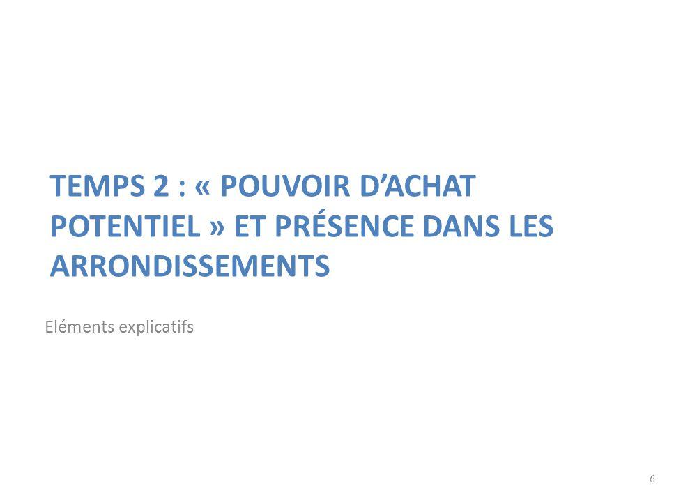 TEMPS 2 : « POUVOIR D'ACHAT POTENTIEL » ET PRÉSENCE DANS LES ARRONDISSEMENTS Eléments explicatifs 6