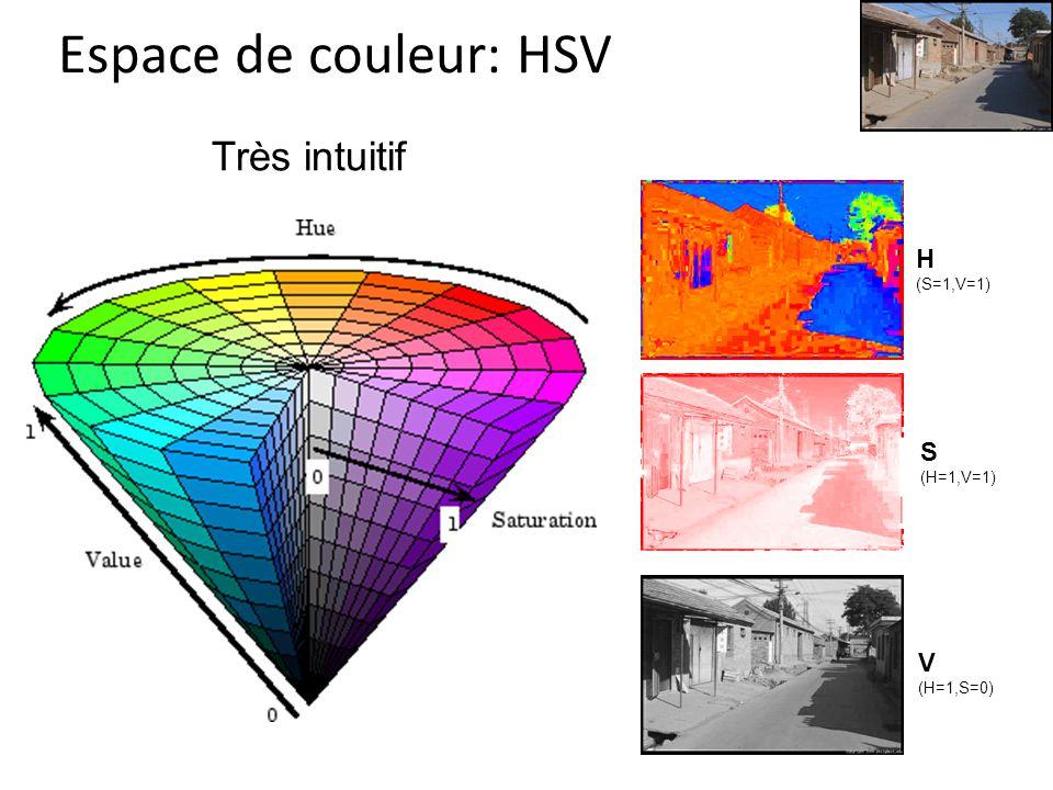 Espace de couleur: HSV Très intuitif H (S=1,V=1) S (H=1,V=1) V (H=1,S=0)