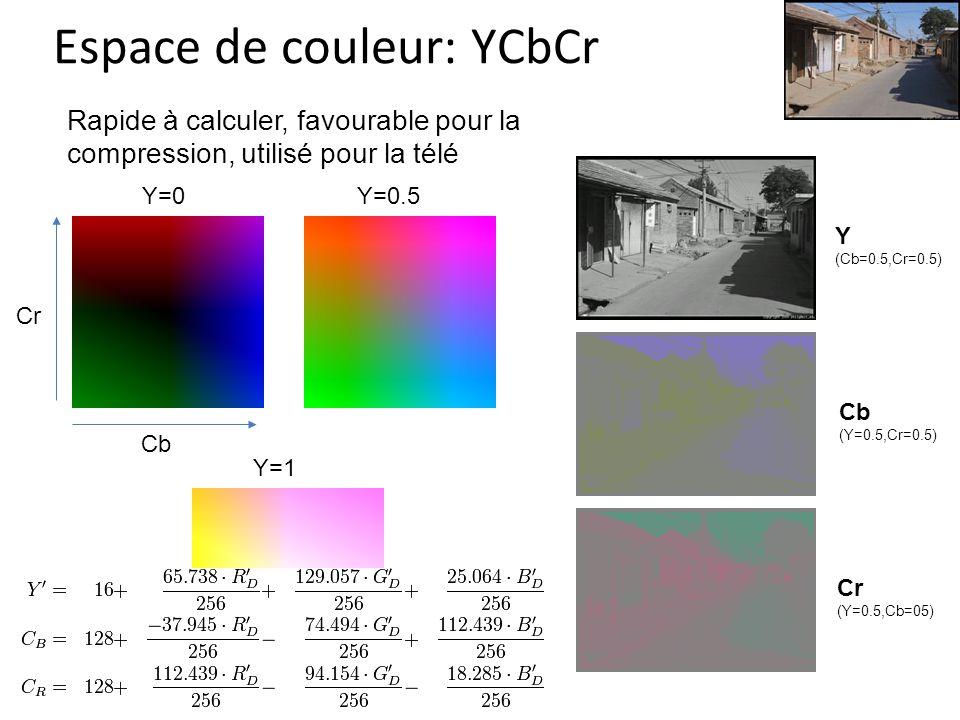 Espace de couleur: YCbCr Y (Cb=0.5,Cr=0.5) Cb (Y=0.5,Cr=0.5) Cr (Y=0.5,Cb=05) Y=0Y=0.5 Y=1 Cb Cr Rapide à calculer, favourable pour la compression, utilisé pour la télé