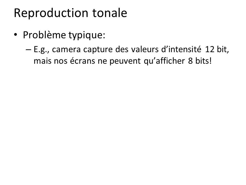 Reproduction tonale Problème typique: – E.g., camera capture des valeurs d'intensité 12 bit, mais nos écrans ne peuvent qu'afficher 8 bits!
