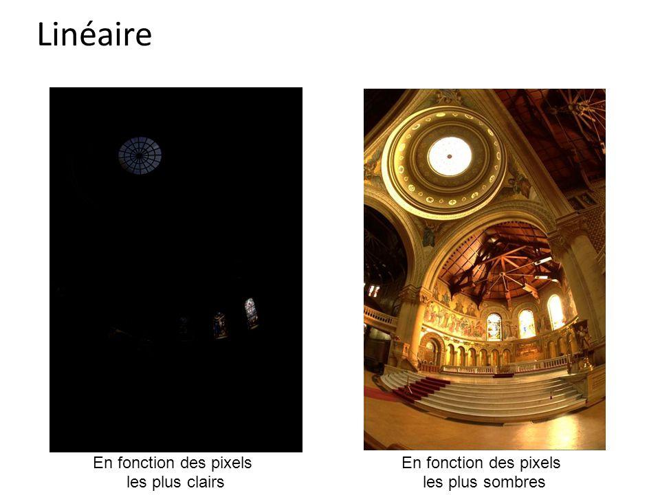 Linéaire En fonction des pixels les plus clairs En fonction des pixels les plus sombres