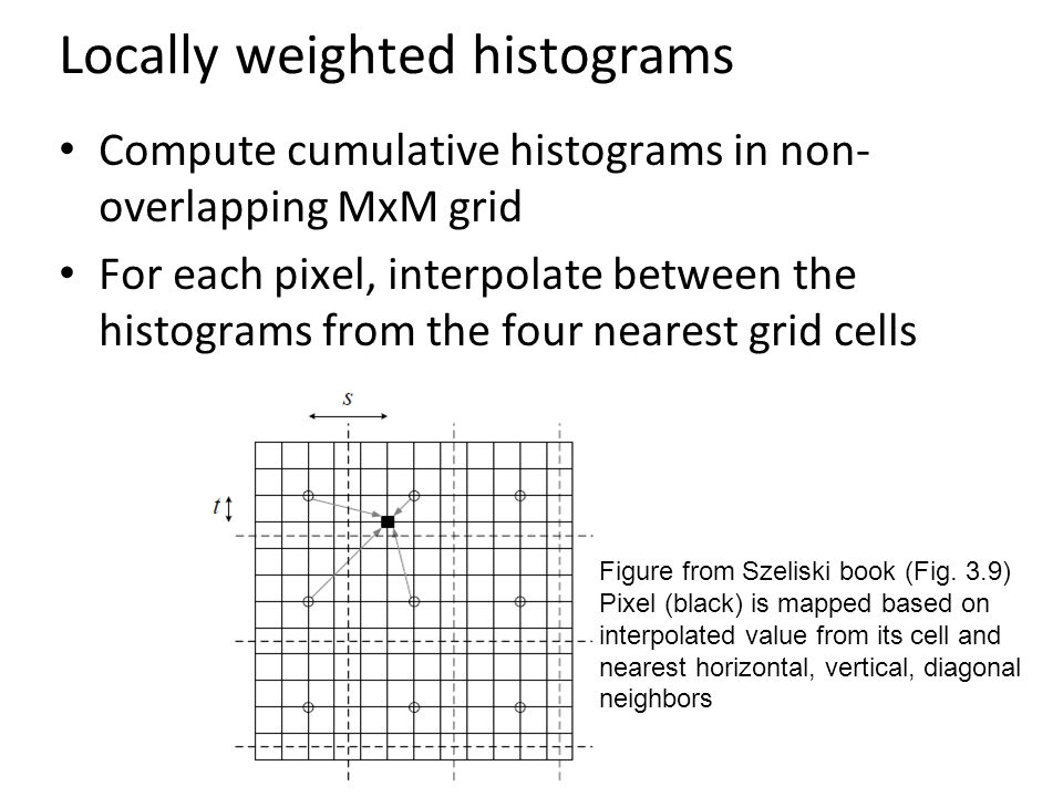 Locally weighted histograms Compute cumulative histograms in non- overlapping MxM grid For each pixel, interpolate between the histograms from the fou