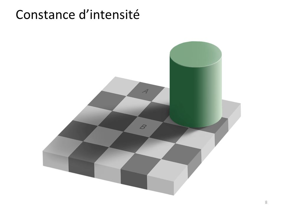 Constance d'intensité 8