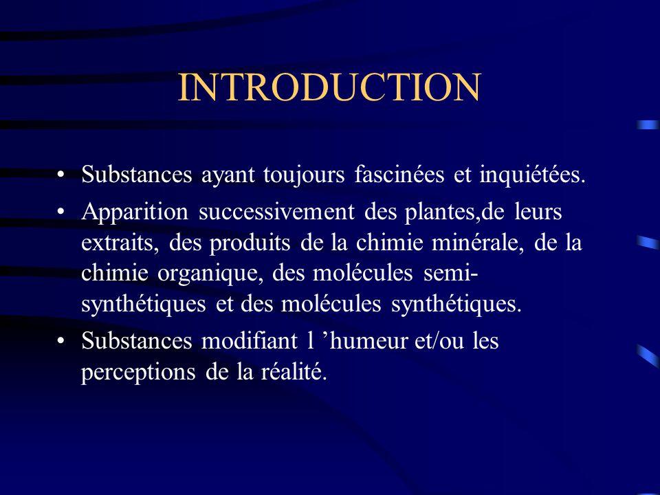 Substances ayant toujours fascinées et inquiétées. Apparition successivement des plantes,de leurs extraits, des produits de la chimie minérale, de la
