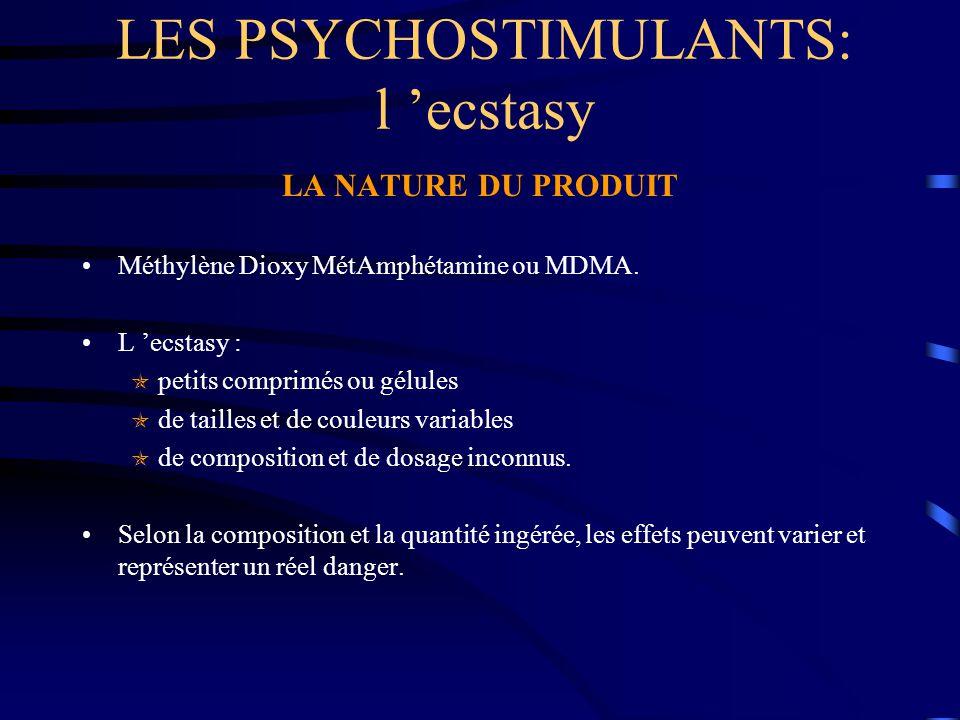 LES PSYCHOSTIMULANTS: l 'ecstasy LA NATURE DU PRODUIT Méthylène Dioxy MétAmphétamine ou MDMA. L 'ecstasy :  petits comprimés ou gélules  de tailles