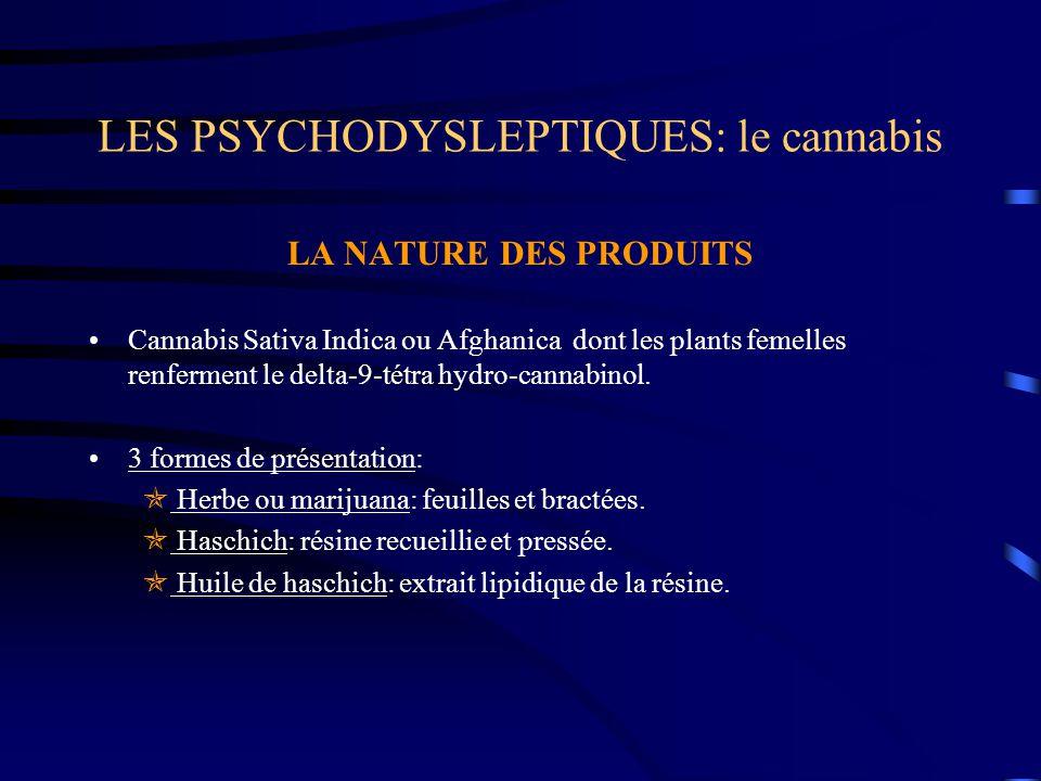 LES PSYCHODYSLEPTIQUES: le cannabis LA NATURE DES PRODUITS Cannabis Sativa Indica ou Afghanica dont les plants femelles renferment le delta-9-tétra hy
