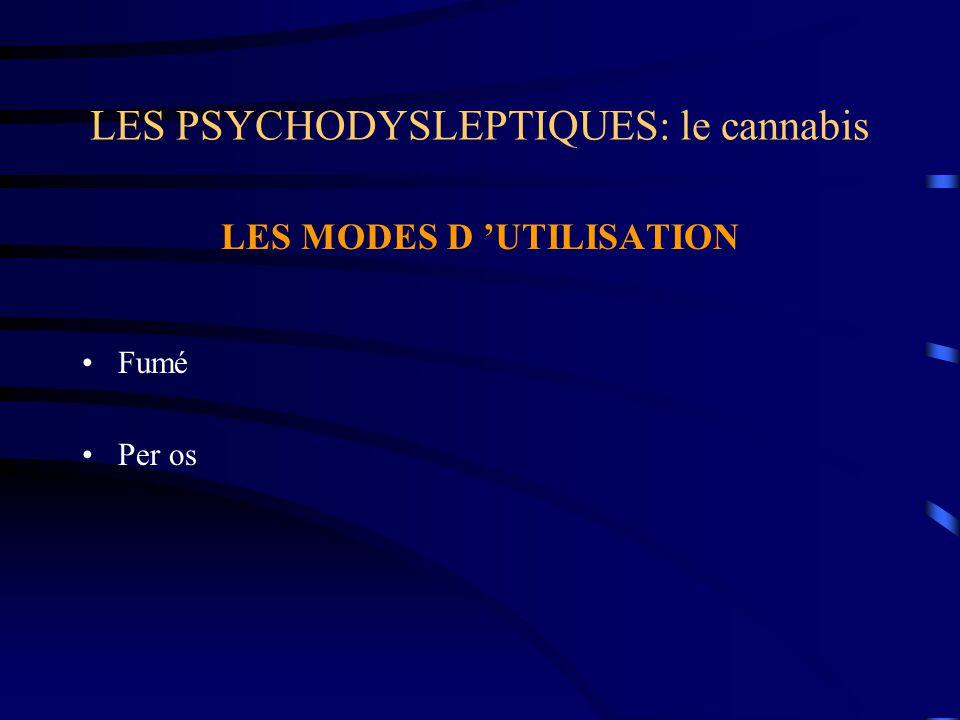 LES PSYCHODYSLEPTIQUES: le cannabis LES MODES D 'UTILISATION Fumé Per os