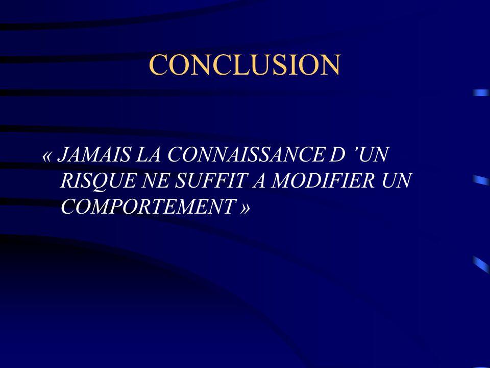CONCLUSION « JAMAIS LA CONNAISSANCE D 'UN RISQUE NE SUFFIT A MODIFIER UN COMPORTEMENT »