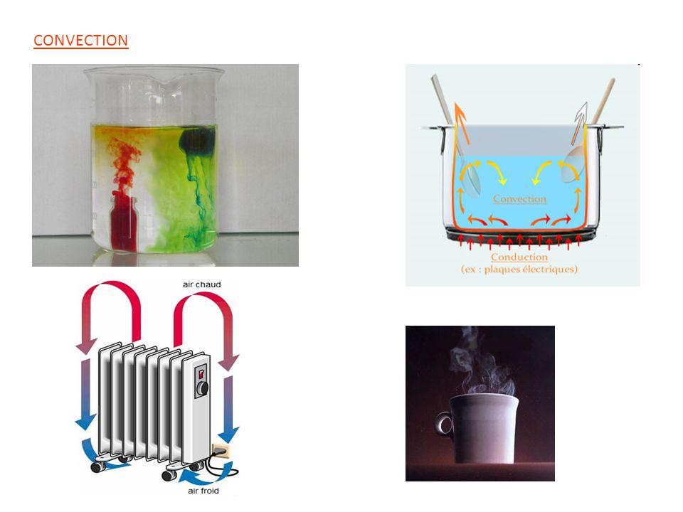 RAYONNEMENT Lampe IR Expérience montrant le transfert thermique par rayonnement