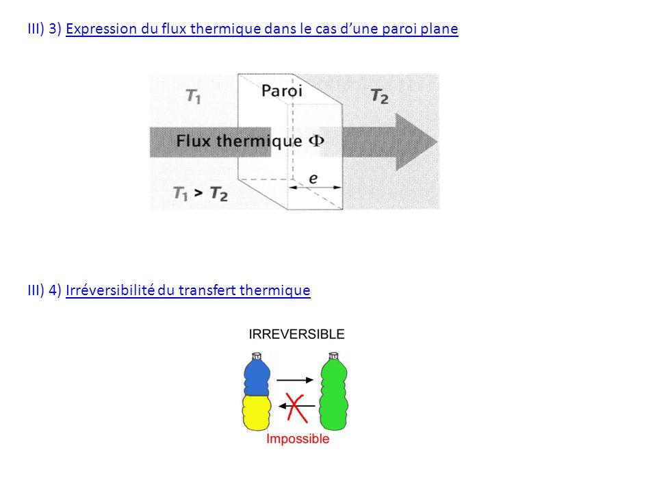 III) 3) Expression du flux thermique dans le cas d'une paroi plane III) 4) Irréversibilité du transfert thermique