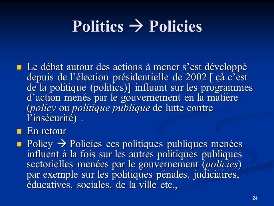 24 Politics  Policies Le débat autour des actions à mener s'est développé depuis de l'élection présidentielle de 2002 [ çà c'est de la politique (pol