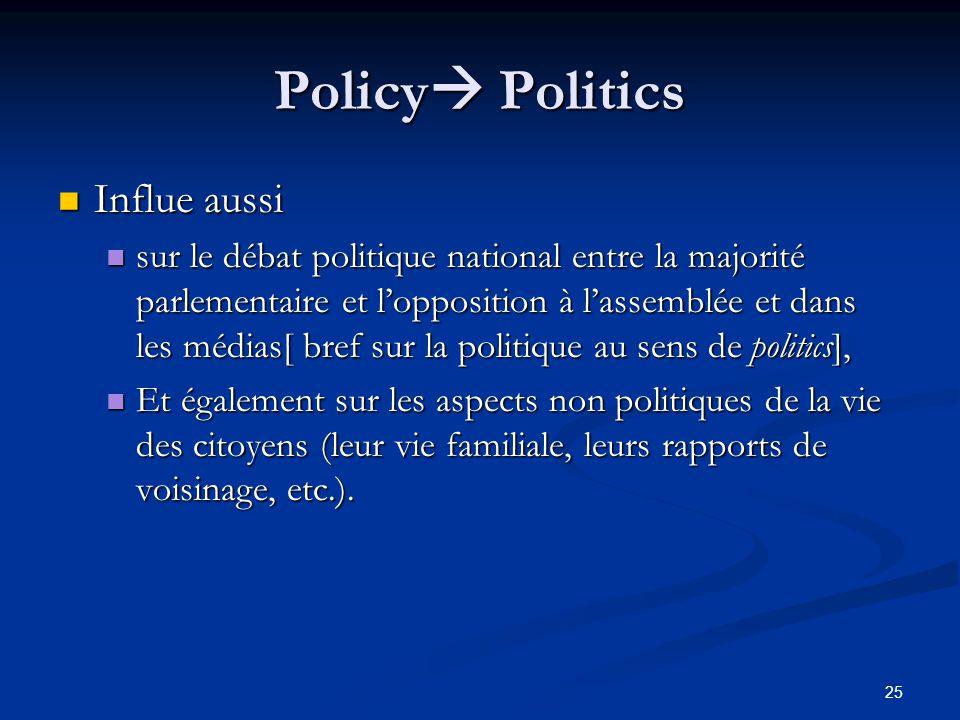 25 Policy  Politics Influe aussi Influe aussi sur le débat politique national entre la majorité parlementaire et l'opposition à l'assemblée et dans l