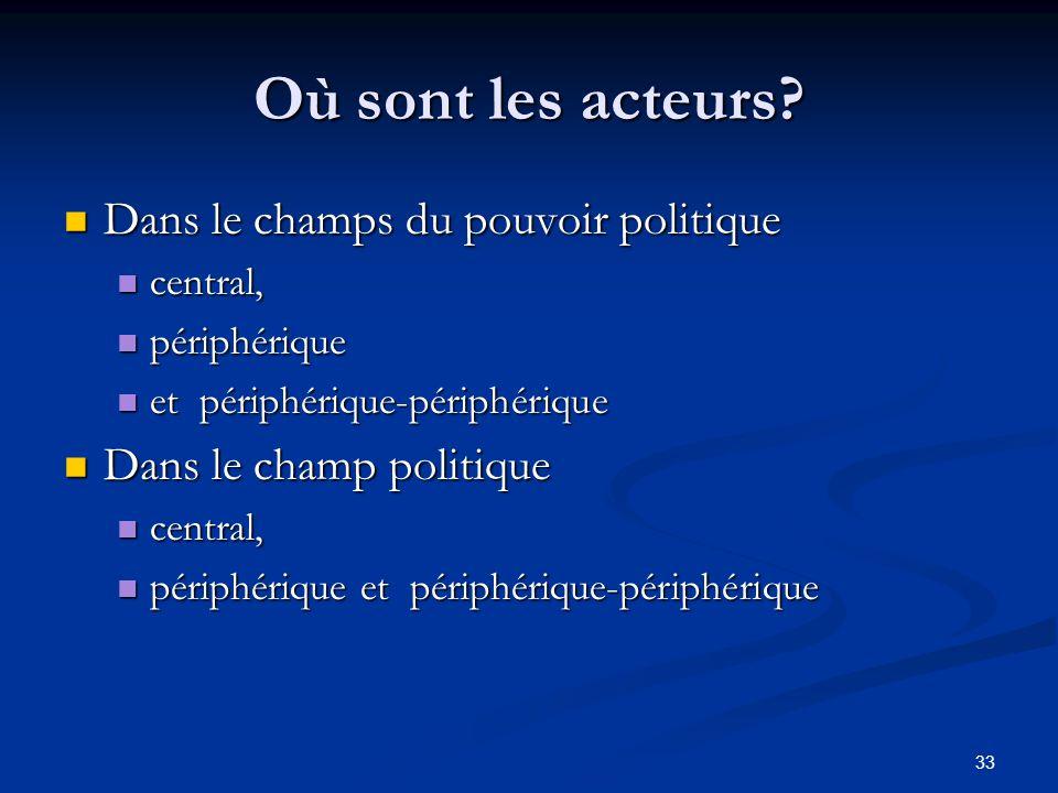 33 Où sont les acteurs? Dans le champs du pouvoir politique Dans le champs du pouvoir politique central, central, périphérique périphérique et périphé