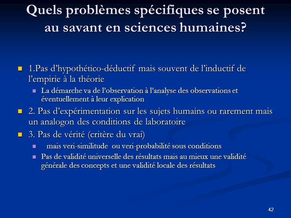 42 Quels problèmes spécifiques se posent au savant en sciences humaines? 1.Pas d'hypothético-déductif mais souvent de l'inductif de l'empirie à la thé