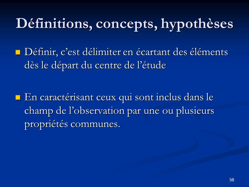 58 Définitions, concepts, hypothèses Définir, c'est délimiter en écartant des éléments dès le départ du centre de l'étude Définir, c'est délimiter en