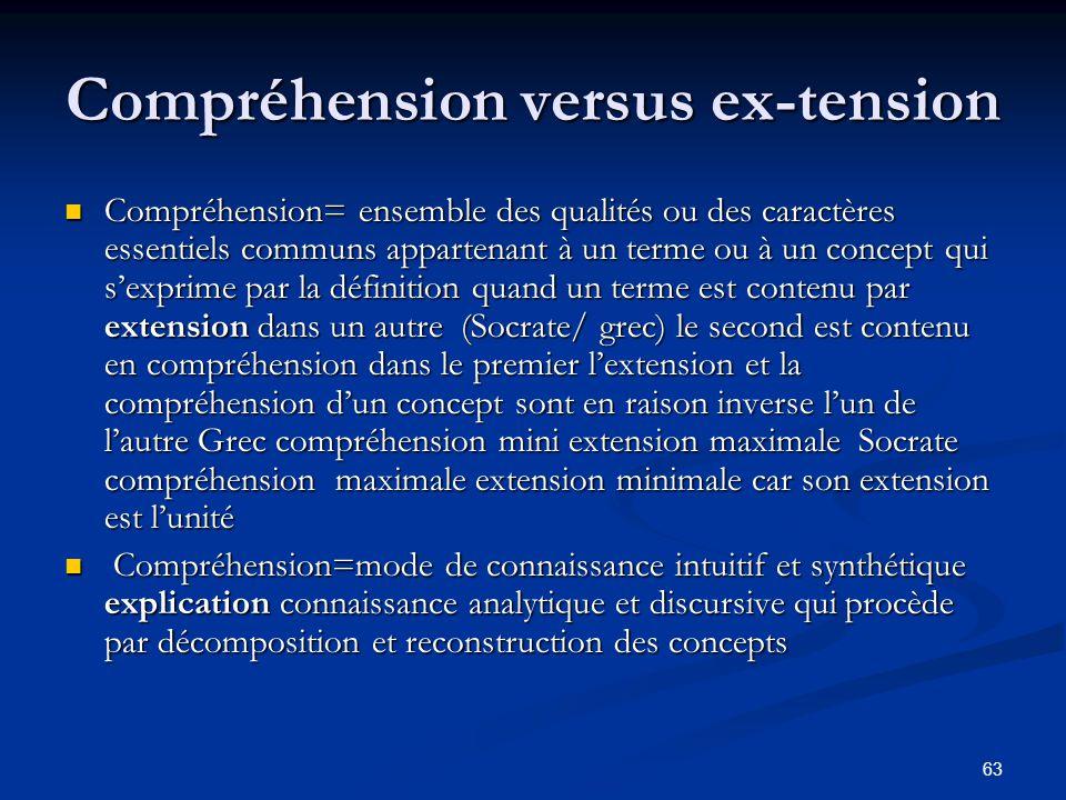 63 Compréhension versus ex-tension Compréhension= ensemble des qualités ou des caractères essentiels communs appartenant à un terme ou à un concept qu