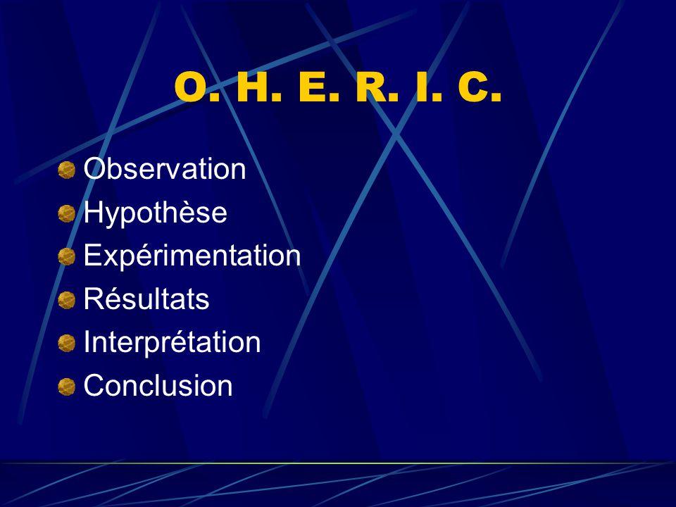 O. H. E. R. I. C. Observation Hypothèse Expérimentation Résultats Interprétation Conclusion
