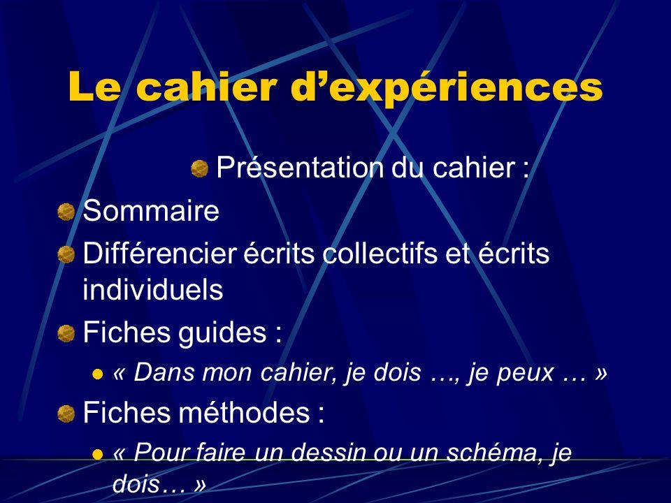 Le cahier d'expériences Présentation du cahier : Sommaire Différencier écrits collectifs et écrits individuels Fiches guides : « Dans mon cahier, je d