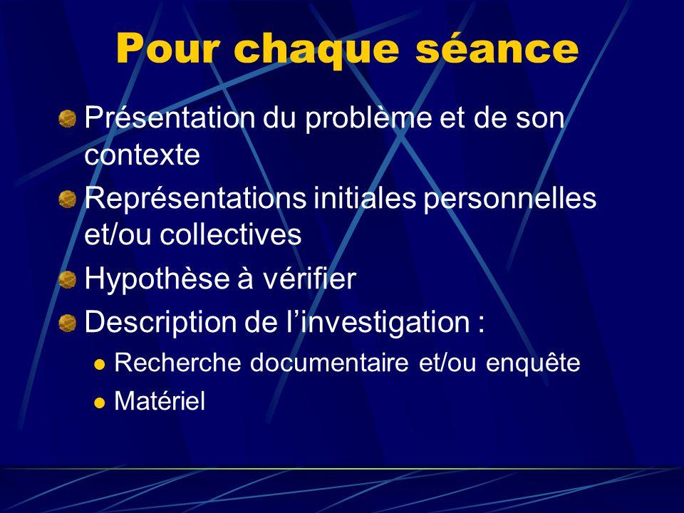 Pour chaque séance Présentation du problème et de son contexte Représentations initiales personnelles et/ou collectives Hypothèse à vérifier Descripti