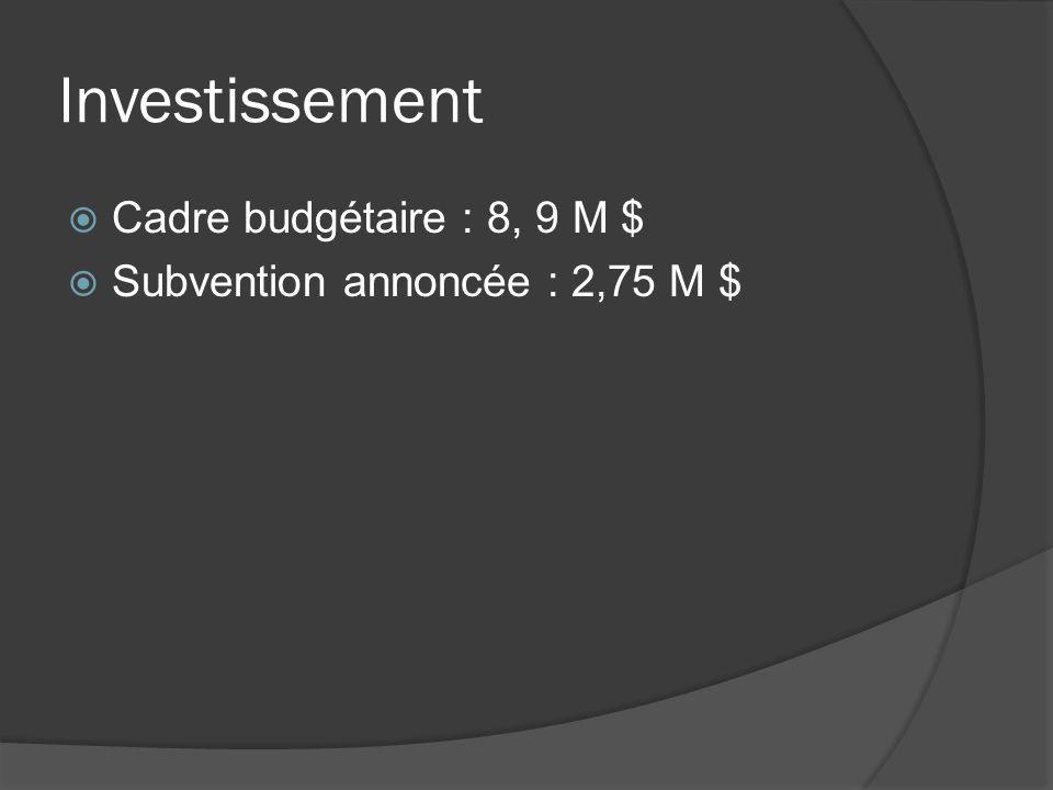 Investissement  Cadre budgétaire : 8, 9 M $  Subvention annoncée : 2,75 M $