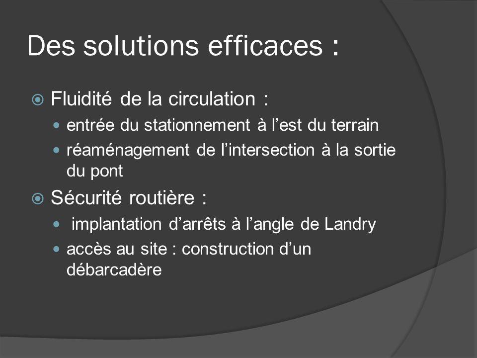 Des solutions efficaces :  Fluidité de la circulation : entrée du stationnement à l'est du terrain réaménagement de l'intersection à la sortie du pon