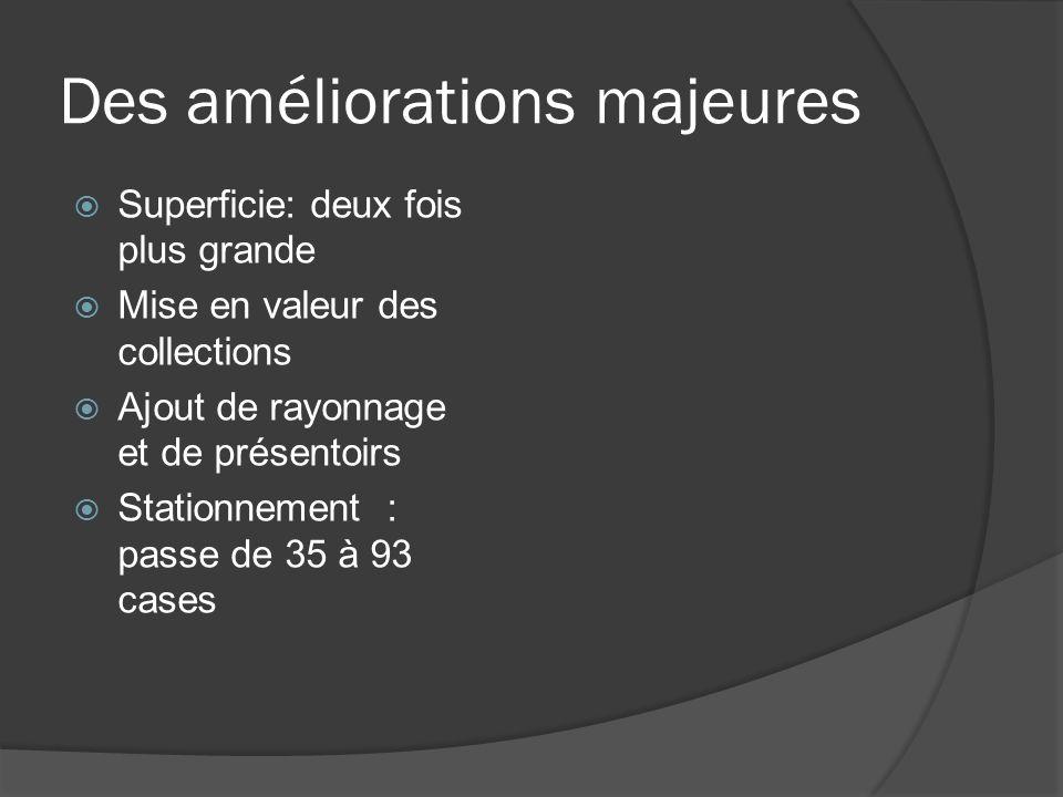 Des améliorations majeures  Superficie: deux fois plus grande  Mise en valeur des collections  Ajout de rayonnage et de présentoirs  Stationnement : passe de 35 à 93 cases