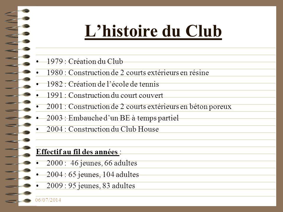 L'histoire du Club 1979 : Création du Club 1980 : Construction de 2 courts extérieurs en résine 1982 : Création de l'école de tennis 1991 : Constructi