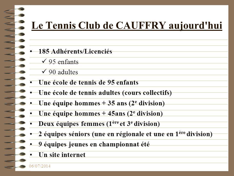 Le Tennis Club de CAUFFRY aujourd'hui 185 Adhérents/Licenciés 95 enfants 90 adultes Une école de tennis de 95 enfants Une école de tennis adultes (cou