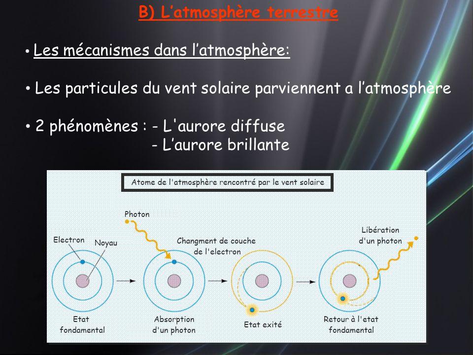 B) L'atmosphère terrestre Les mécanismes dans l'atmosphère: Les particules du vent solaire parviennent a l'atmosphère 2 phénomènes : - L aurore diffuse - L'aurore brillante